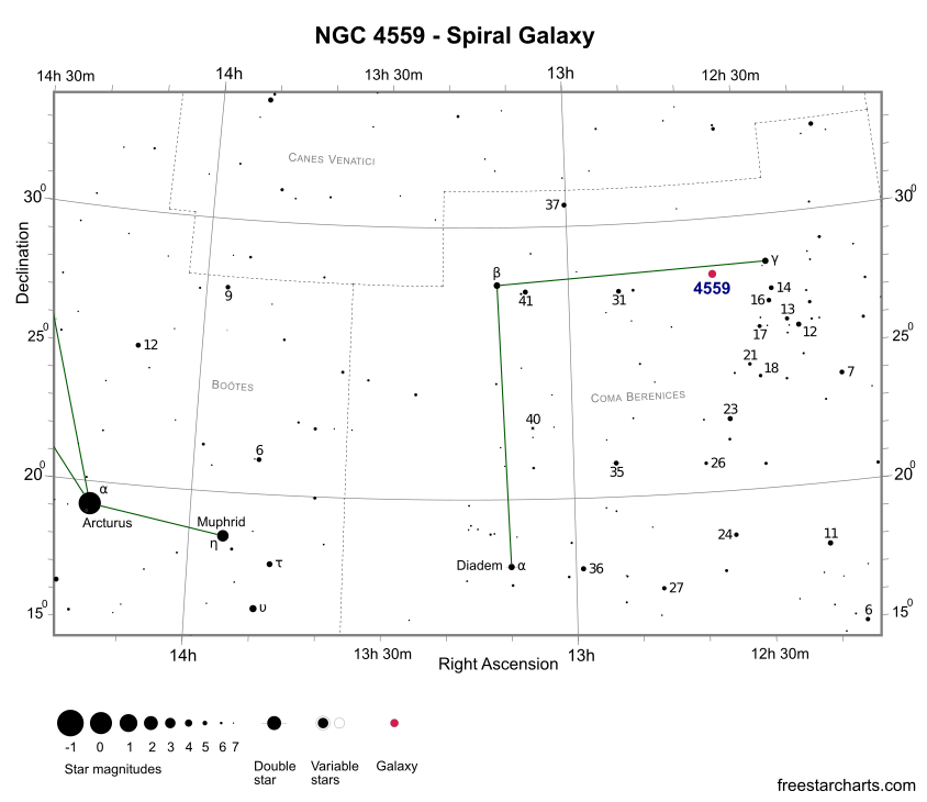 Finder Chart for NGC 4559 (credit:- freestarcharts)