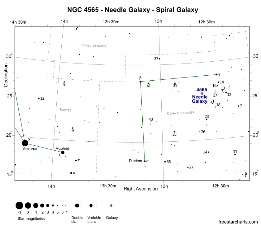 Finder Chart for NGC 4565 (credit:- freestarcharts)