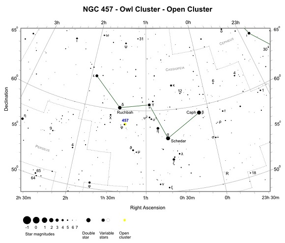 Finder Chart for NGC 457 - Owl Cluster
