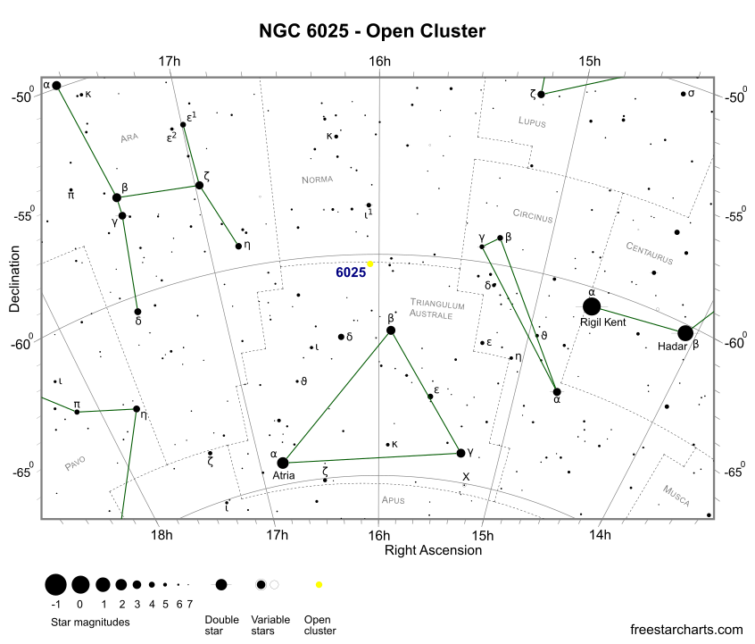 Finder Chart for NGC 6025 (credit:- freestarcharts)