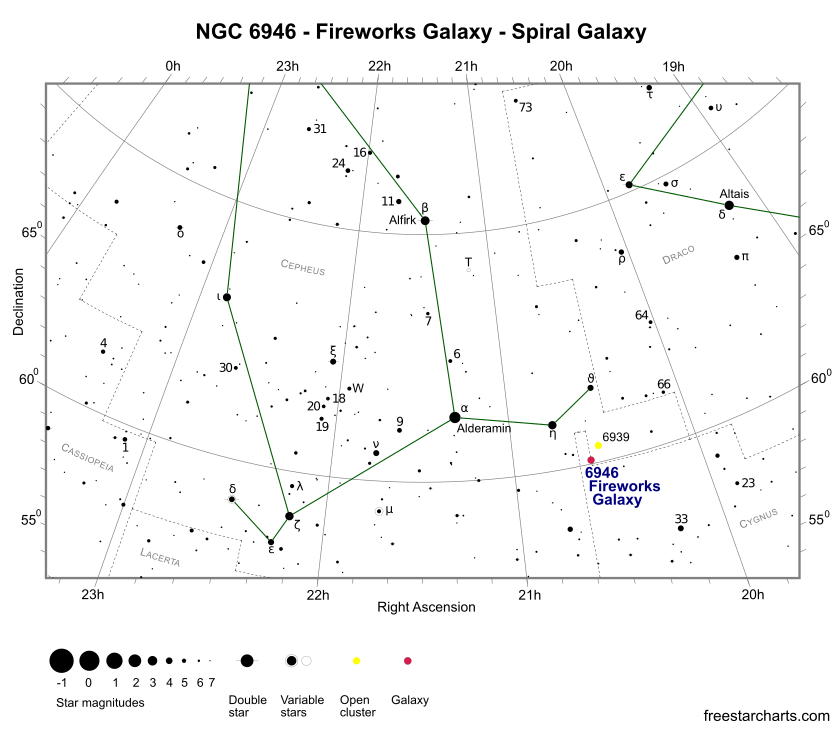 Finder Chart for NGC 6946 (credit:- freestarcharts)