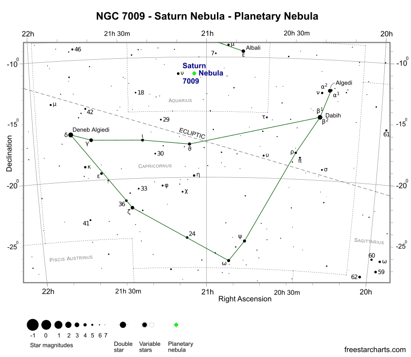 Finder Chart for NGC 7009 (credit:- freestarcharts)