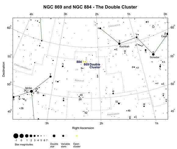 Finder Chart for NGC 869 and NGC 884 (credit - freestarcharts)