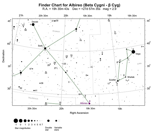 Finder Chart for Albireo (β Cyg)