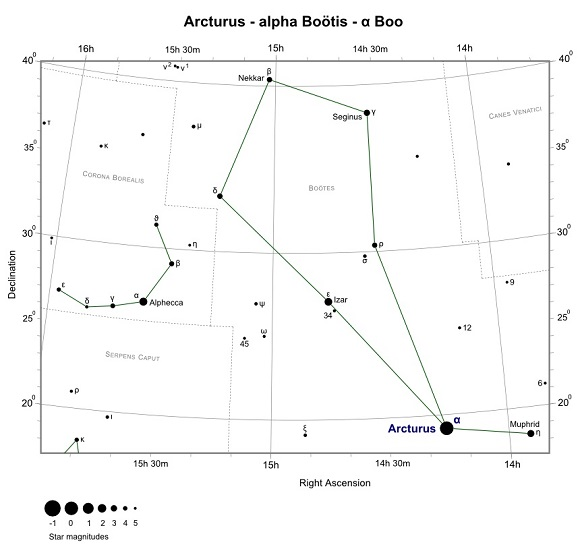 Finder Chart for Arcturus (Alpha Boötis)