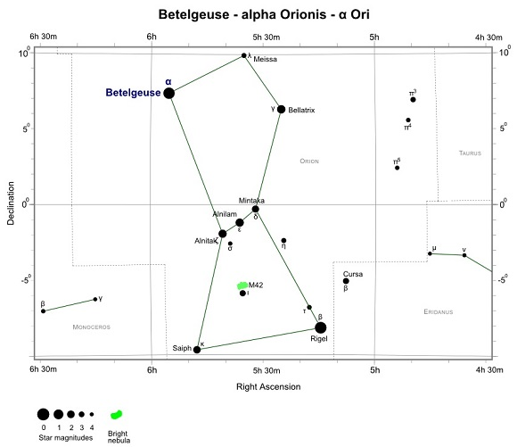 Finder Chart for Betelgeuse (Alpha Orionis)