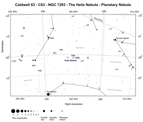 Finder Chart for C63 - NGC 7293