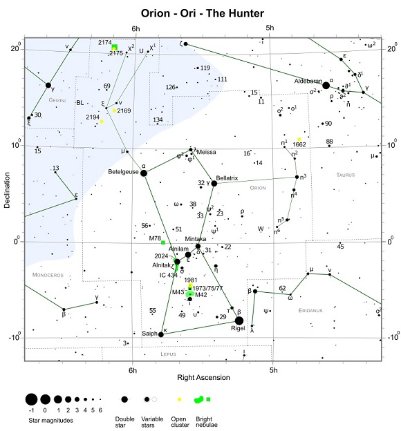 Orion Star Chart (credit:- freestarcharts)