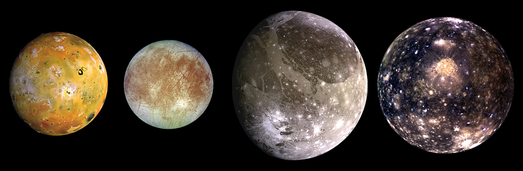 Galilean Satellites. From left to right, in order of increasing distance from Jupiter: Io, Europa, Ganymede, Callisto (credit:- NASA/JPL/DLR)
