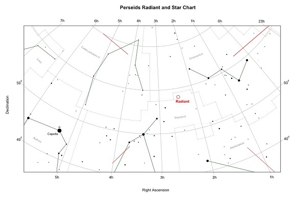 The location of the Perseids radiant is northern Perseus (credit:- freestarcharts)