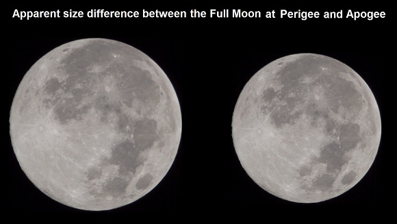 The Full Moon appears larger in the sky when close to or at perigee (credit:- freestarcharts)