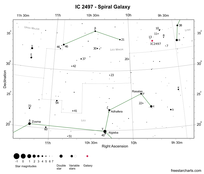 Finder Chart for IC 2497 (credit:- freestarcharts)