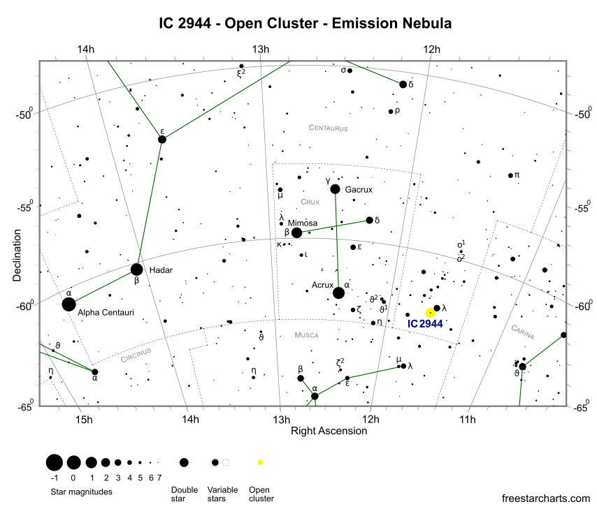 Finder Chart for IC 2944 (credit:- freestarcharts)