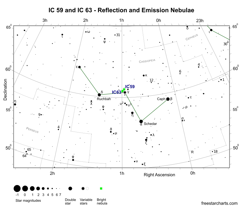 Finder Chart for IC 59 and IC 63 (credit:- freestarcharts)