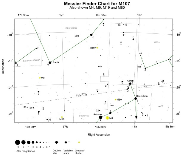 Finder Chart for M107 (also shown M4, M9, M19 and M80)