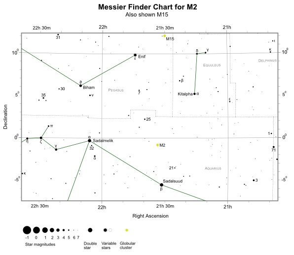 Finder Chart for M2 (also shown M15) (credit:- freestarcharts)