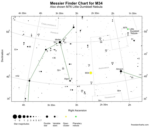 Finder Chart for M34 (also shown M76)