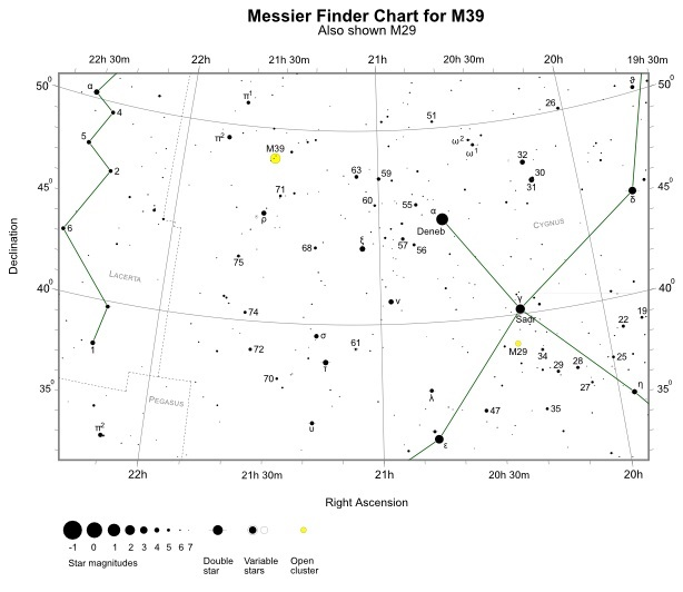 Finder Chart for M39 (also shown M29) (credit:- freestarcharts)