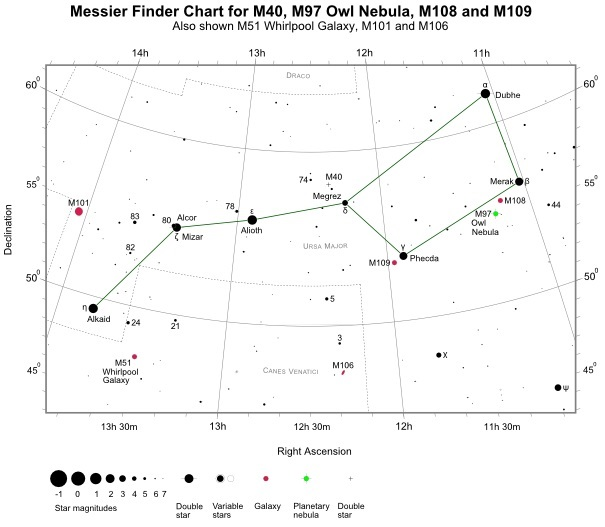Finder Chart for M40 (also shown M51, M97, M101, M106, M108 and M109) (credit:- freestarcharts)