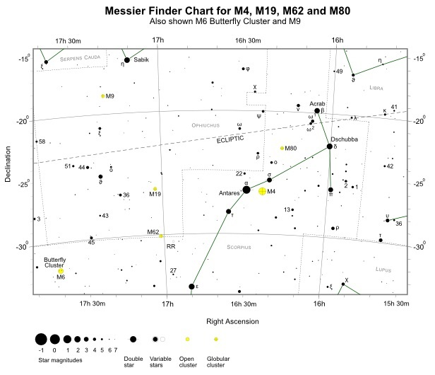 Finder Chart for M80 (also shown M4, M6, M9, M19 and M62)