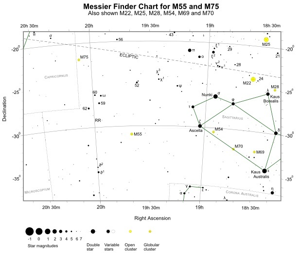 Finder Chart for M55 (also shown M22, M25, M28, M54, M69, M70 and M75) (credit:- freestarcharts)