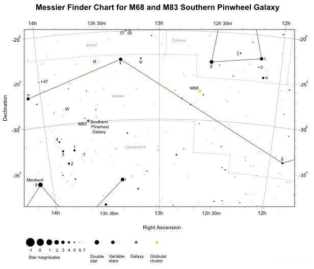 Finder Chart for M68 (also shown M83)
