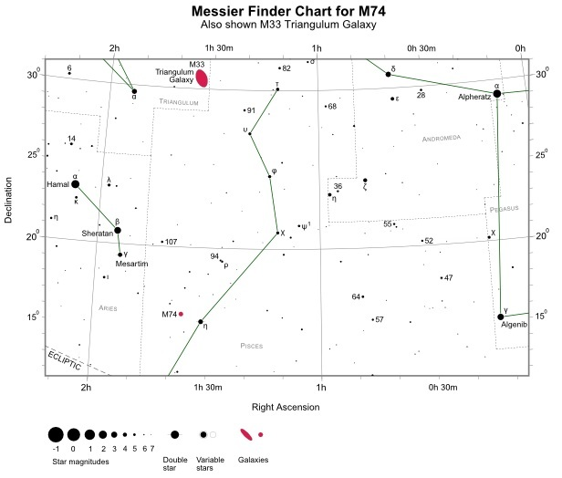 Finder Chart for M74 (also shown M33) (credit:- freestarcharts)