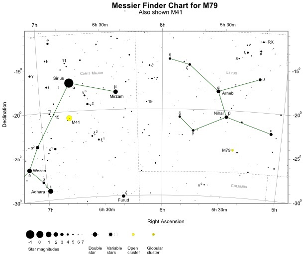 Finder Chart for M79 (also shown M41)