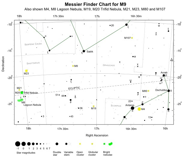 Finder Chart for M9 (also shown M4, M8, M19->M21, M23, M80 and M107)