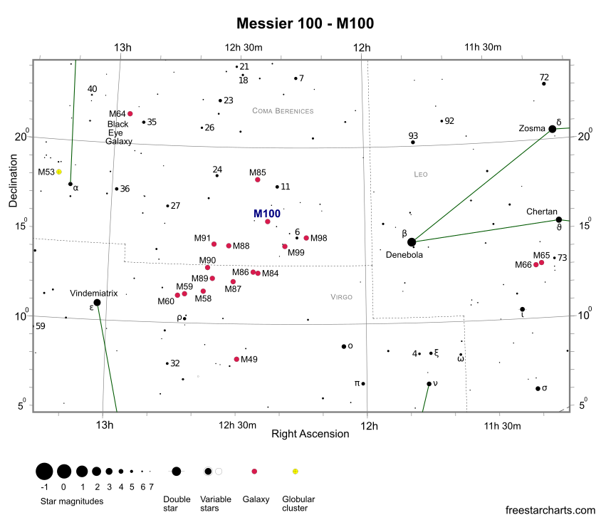 Finder Chart for M100 (credit:- freestarcharts)