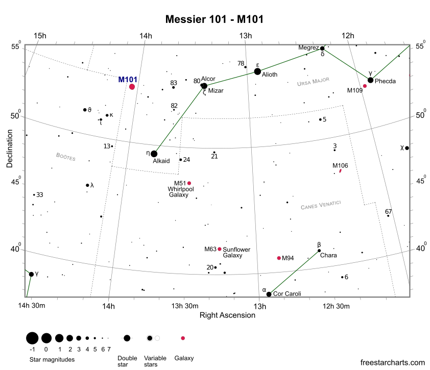 Finder Chart for M101 (credit:- freestarcharts)