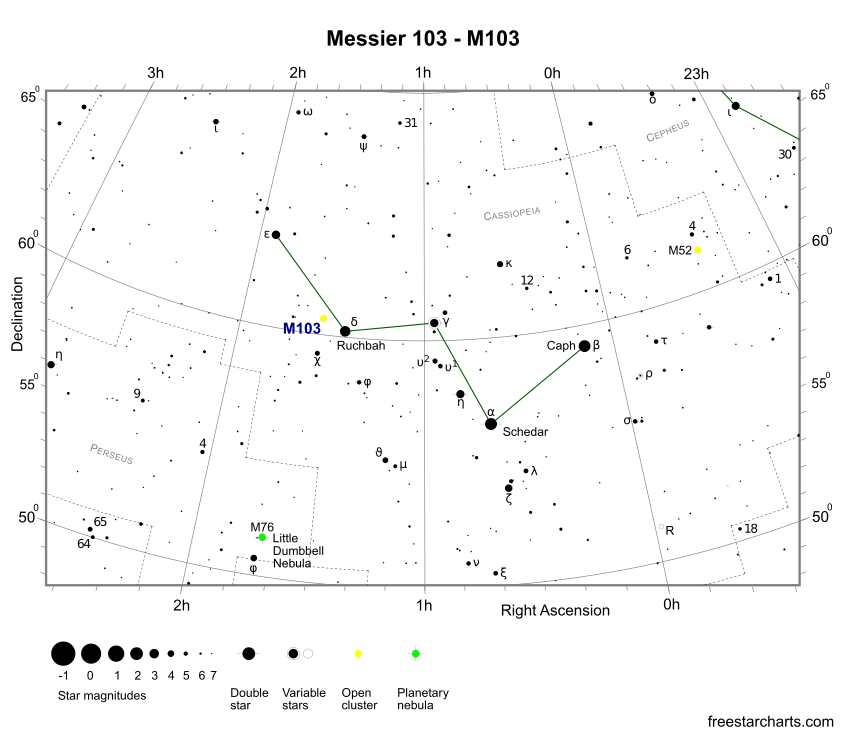 Finder Chart for M103 (credit:- freestarcharts)