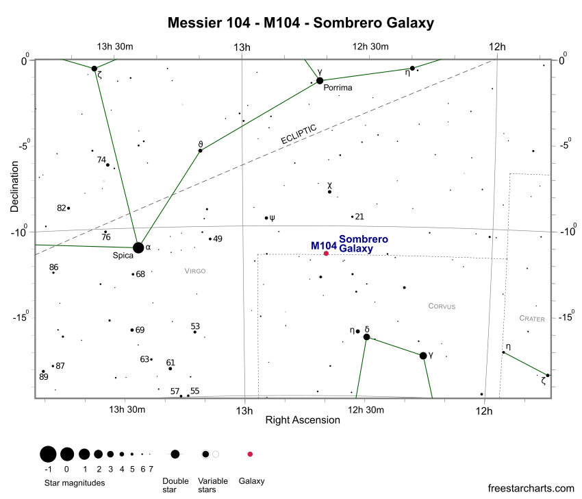 Finder Chart for M104 (credit:- freestarcharts)