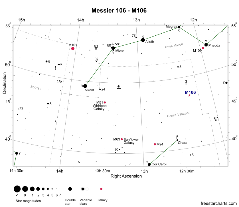 Finder Chart for M106 (credit:- freestarcharts)