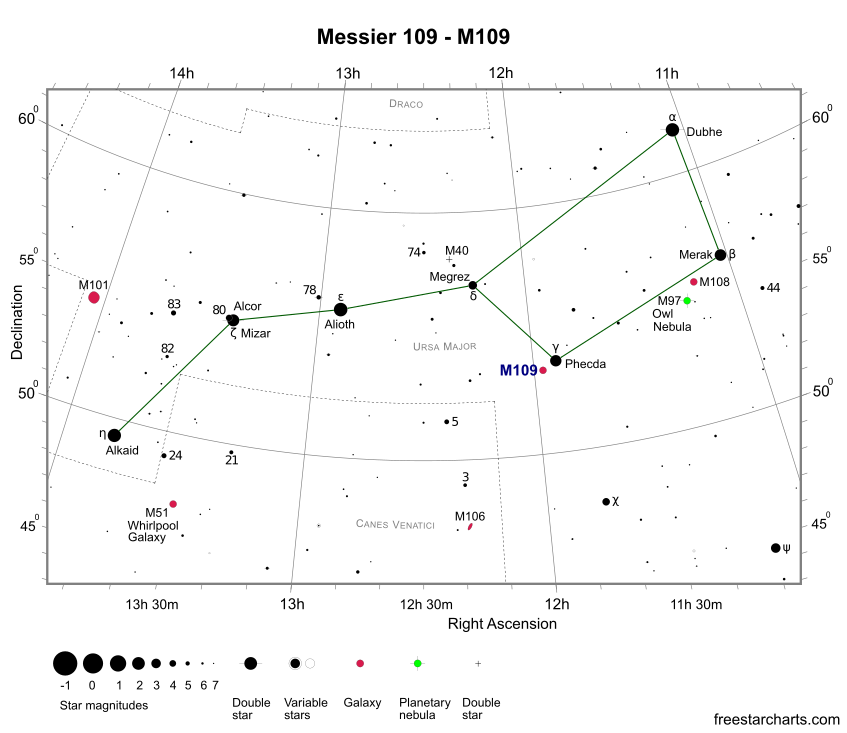 Finder Chart for M109 (credit:- freestarcharts)