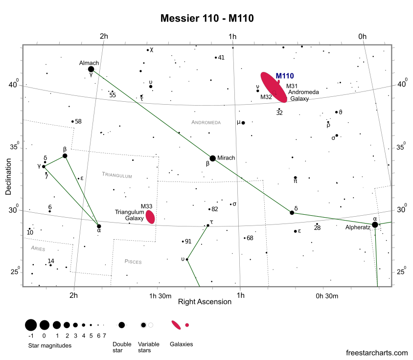 Finder Chart for M110 (credit:- freestarcharts)