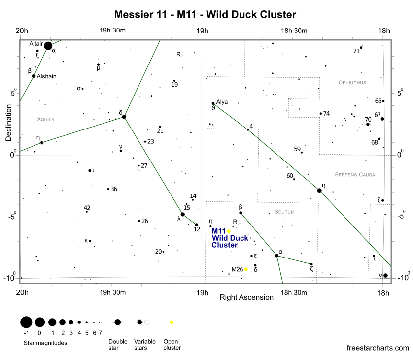 Finder Chart for M11 (credit:- freestarcharts)