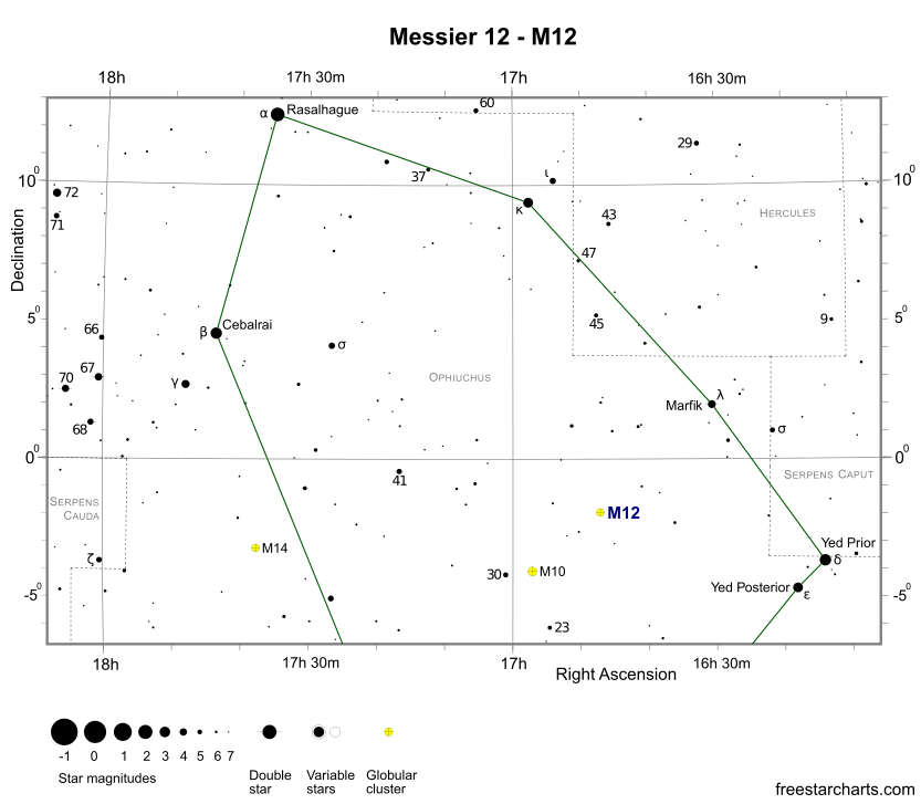 Finder Chart for M12 (credit:- freestarcharts)