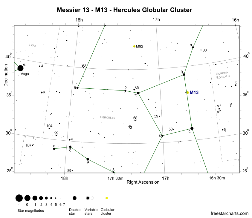 Finder Chart for M13 (credit:- freestarcharts)