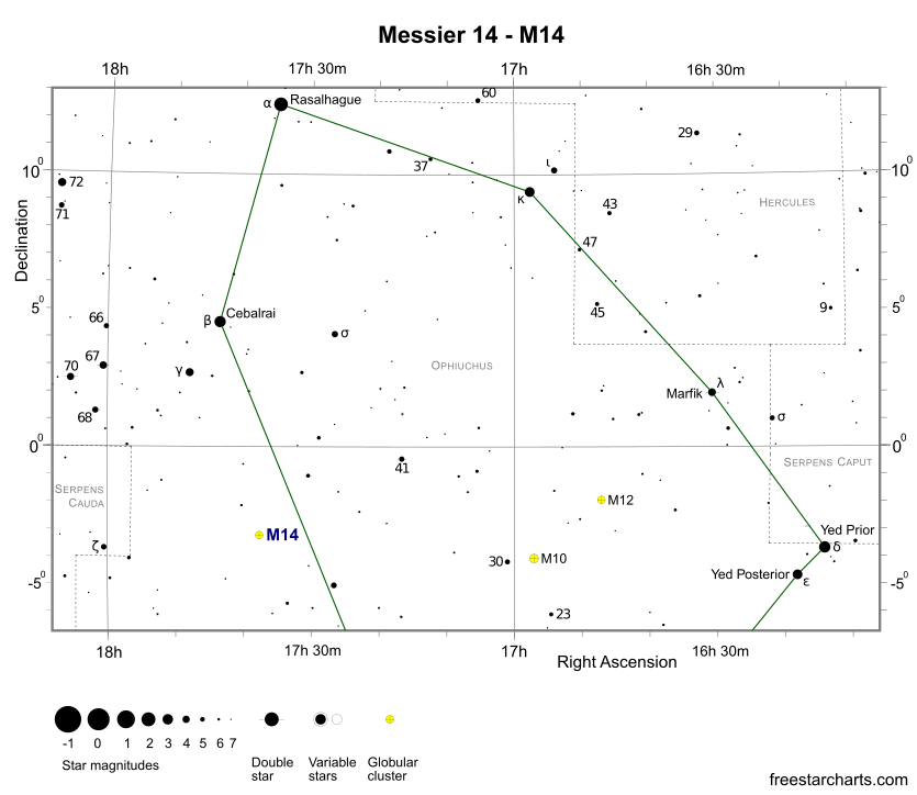 Finder Chart for M14 (credit:- freestarcharts)