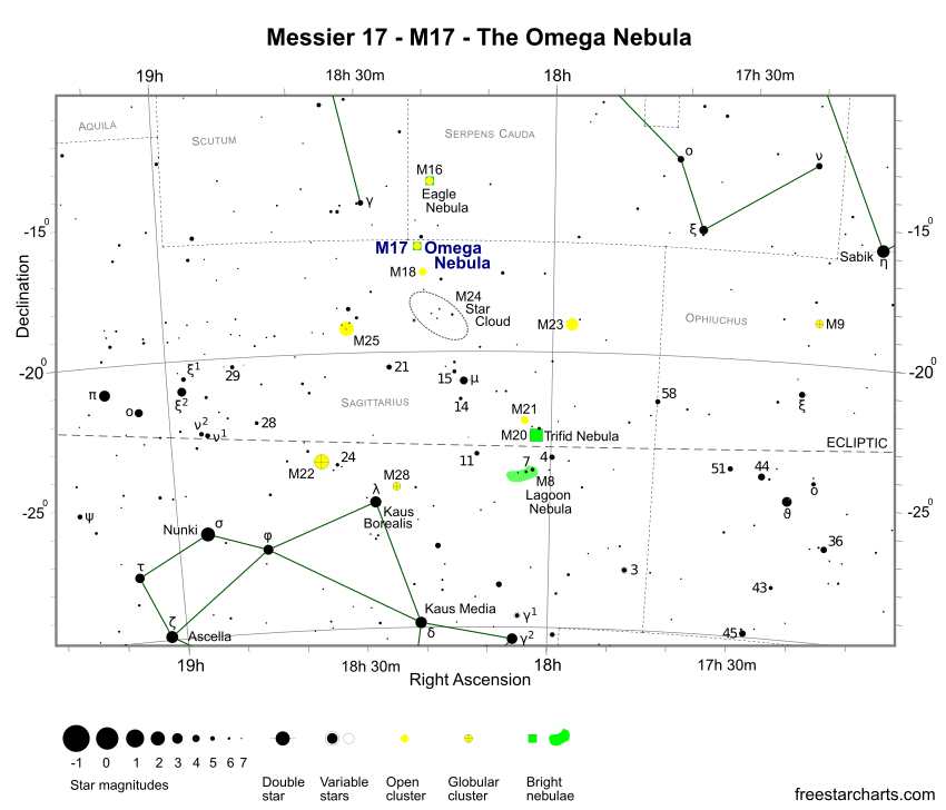 Finder Chart for M17 (credit:- freestarcharts)