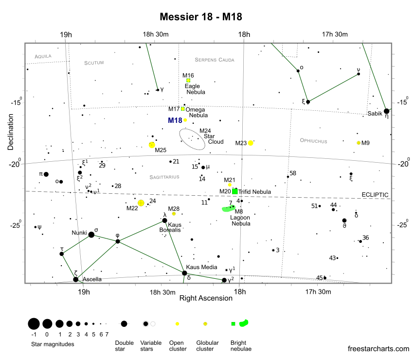 Finder Chart for M18 (credit:- freestarcharts)