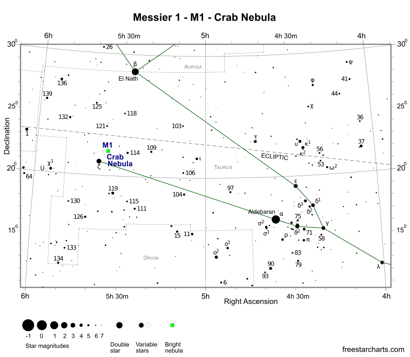 Finder Chart for M1 (credit:- freestarcharts)