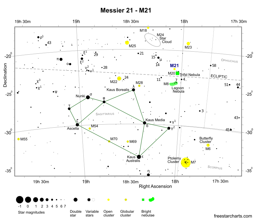 Finder Chart for M21 (credit:- freestarcharts)