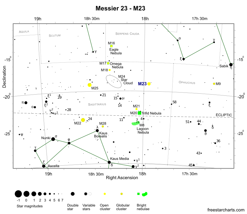 Finder Chart for M23 (credit:- freestarcharts)