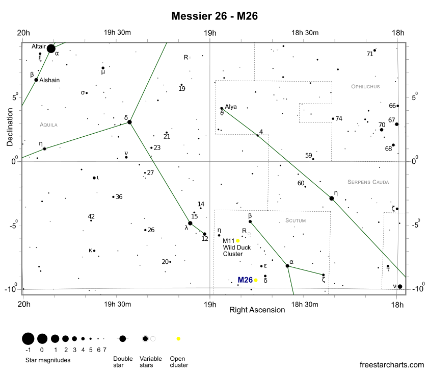 Finder Chart for M26 (credit:- freestarcharts)