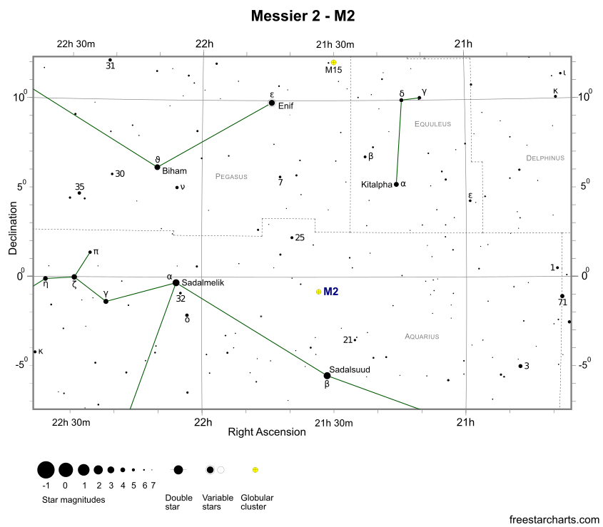 Finder Chart for M2 (credit:- freestarcharts)