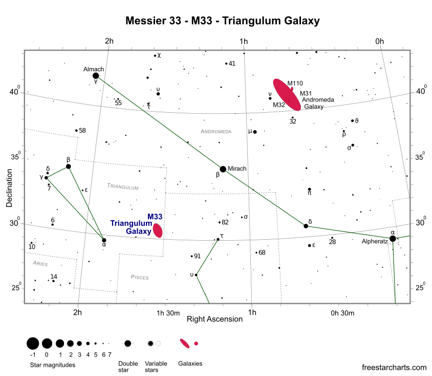 Finder Chart for M33 (credit:- freestarcharts)
