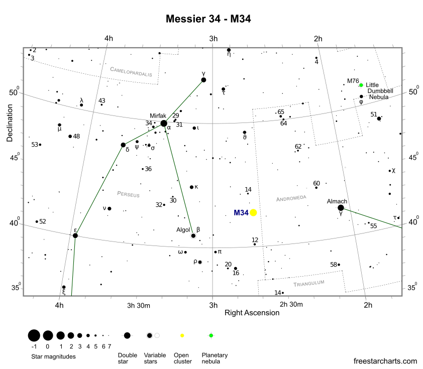 Finder Chart for M34 (credit:- freestarcharts)
