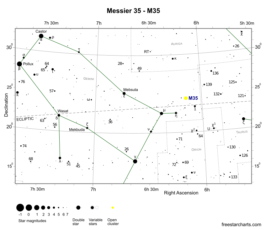 Finder Chart for M35 (credit:- freestarcharts)